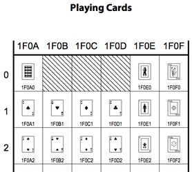Playing Cards in Unicode
